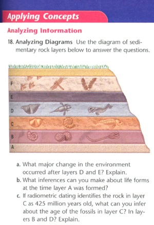 6 what can radiometric dating reveal (points 1)