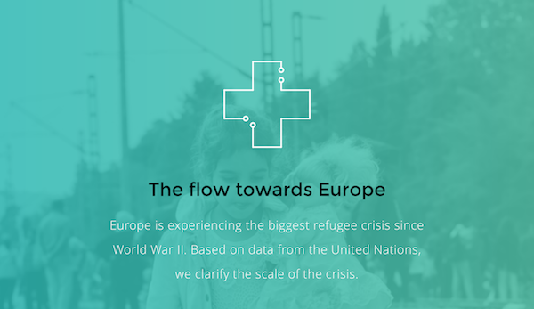 The Flow Towards Europe Page